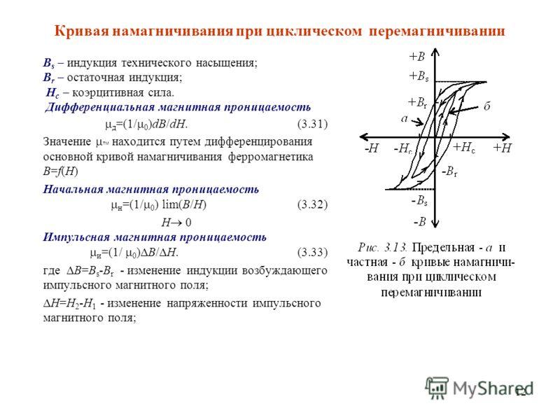 12 Кривая намагничивания при циклическом перемагничивании B s – индукция технического насыщения; B r – остаточная индукция; H c – коэрцитивная сила. Дифференциальная магнитная проницаемость д =(1/ 0 )dB/dH. (3.31) Значение находится путем дифференцир