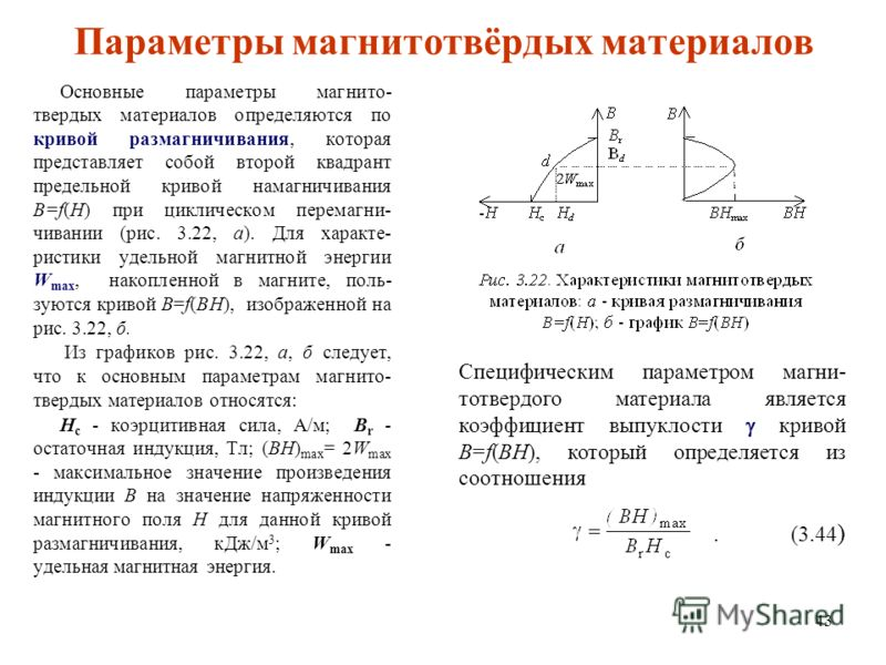 43 Специфическим параметром магни- тотвердого материала является коэффициент выпуклости кривой B=f(BH), который определяется из соотношения. (3.44 ) Параметры магнитотвёрдых материалов Основные параметры магнито- твердых материалов определяются по кр