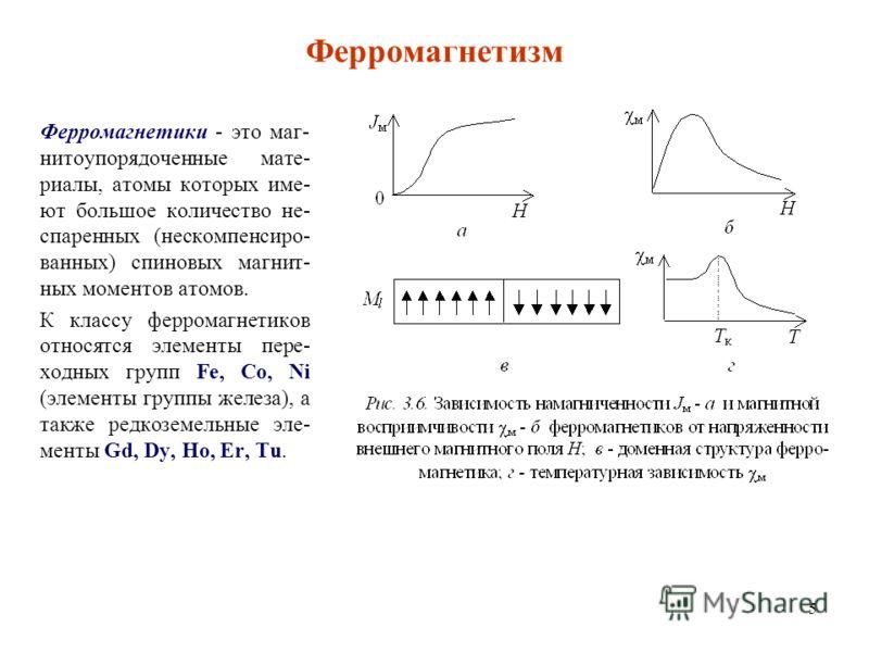 5 Ферромагнетизм Ферромагнетики - это маг- нитоупорядоченные мате- риалы, атомы которых име- ют большое количество не- спаренных (нескомпенсиро- ванных) спиновых магнит- ных моментов атомов. К классу ферромагнетиков относятся элементы пере- ходных гр