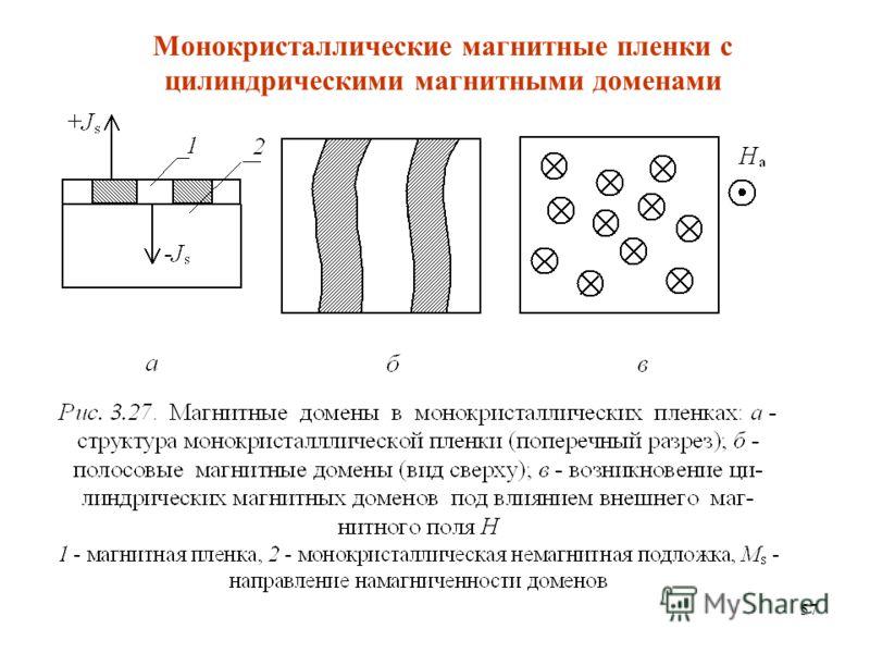 57 Монокристаллические магнитные пленки с цилиндрическими магнитными доменами