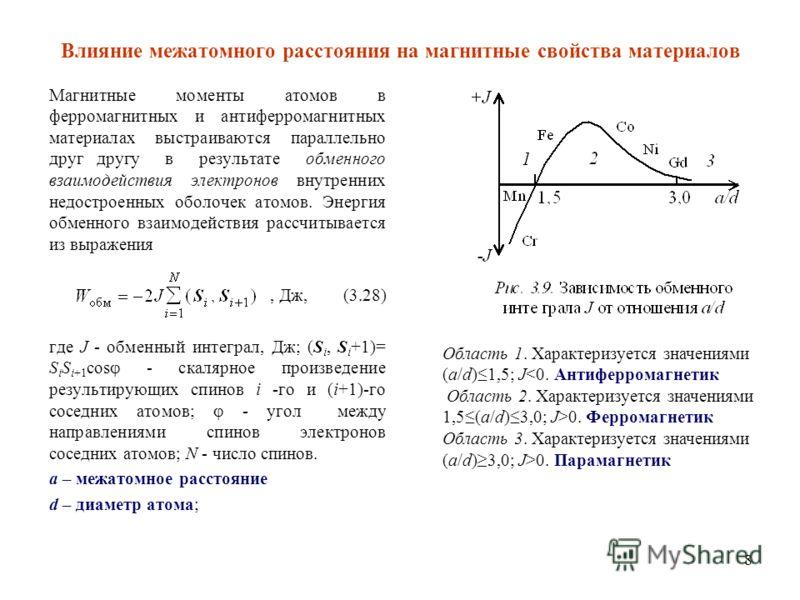 8 Влияние межатомного расстояния на магнитные свойства материалов Магнитные моменты атомов в ферромагнитных и антиферромагнитных материалах выстраиваются параллельно друг другу в результате обменного взаимодействия электронов внутренних недостроенных