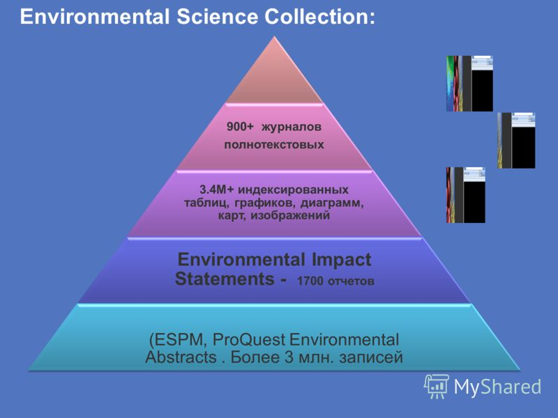 Environmental Science Collection: