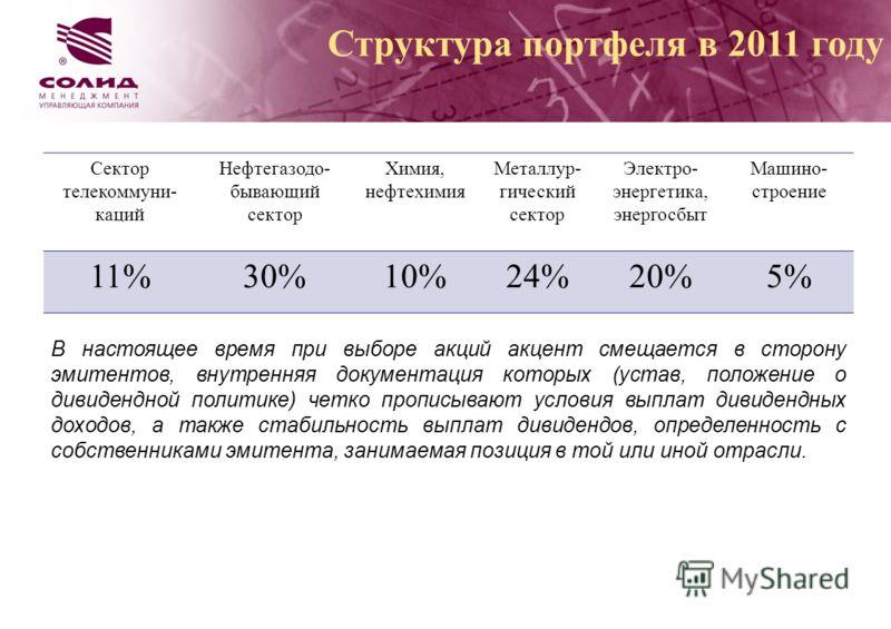 Структура портфеля в 2011 году Сектор телекоммуни- каций Нефтегазодо- бывающий сектор Химия, нефтехимия Металлур- гический сектор Электро- энергетика, энергосбыт Машино- строение 11%30%10%24%20%5% В настоящее время при выборе акций акцент смещается в