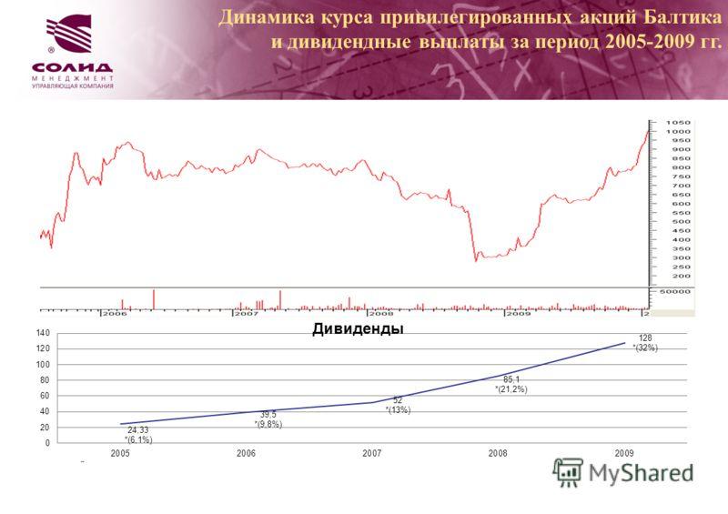 Динамика курса привилегированных акций Балтика и дивидендные выплаты за период 2005-2009 гг.