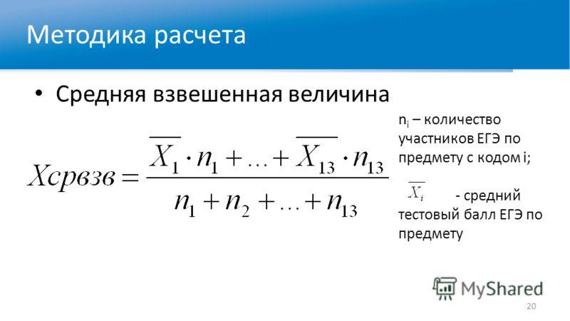 Средняя взвешенная величина Методика расчета 20 n i – количество участников ЕГЭ по предмету с кодом i; - средний тестовый балл ЕГЭ по предмету