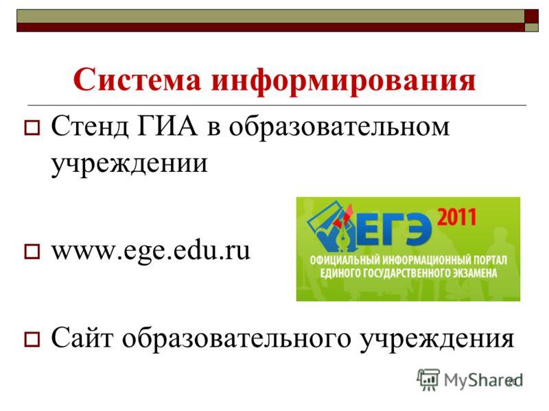 Система информирования Стенд ГИА в образовательном учреждении www.ege.edu.ru Сайт образовательного учреждения 20