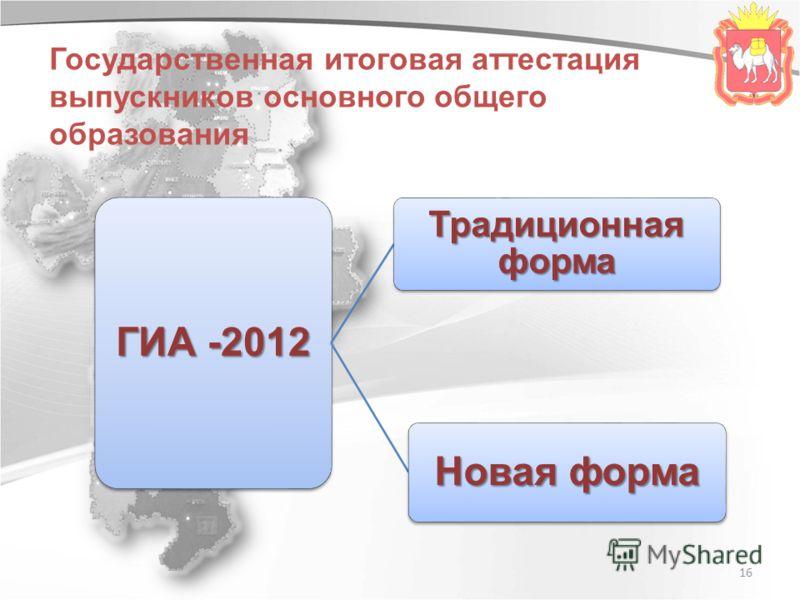 16 ГИА -2012 Традиционная форма Новая форма Государственная итоговая аттестация выпускников основного общего образования