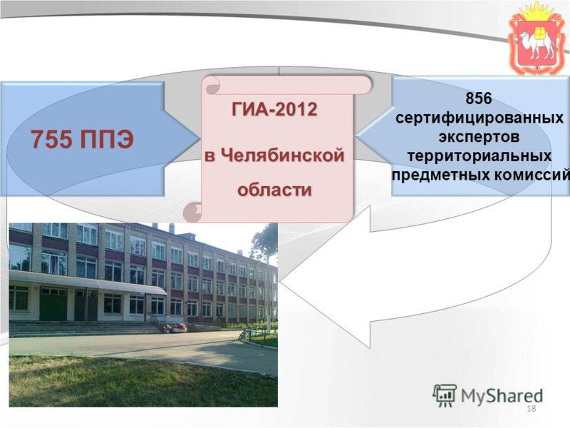 18 755 ППЭ 856 сертифицированных экспертов территориальных предметных комиссий ГИА-2012 в Челябинской области