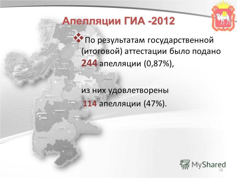 28 Апелляции ГИА -2012 По результатам государственной (итоговой) аттестации было подано 244 апелляции (0,87%), из них удовлетворены 114 апелляции (47%).