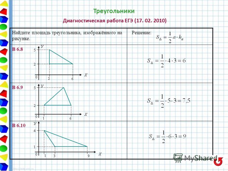Треугольники Диагностическая работа ЕГЭ (17. 02. 2010) Найдите площадь треугольника, изображённого на рисунке. Решение: В 6.8 В 6.9 В 6.10