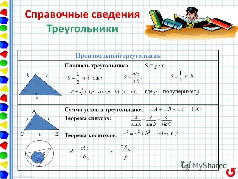Произвольный треугольник b с h a Площадь треугольника: S = p r; где р – полупериметр А b c C a B Сумма углов в треугольнике: Теорема синусов: Теорема косинусов: