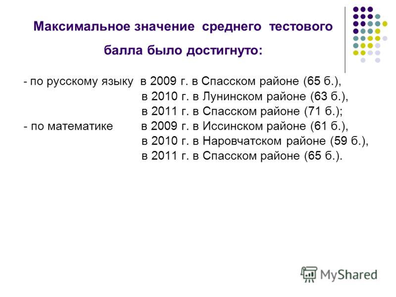 Максимальное значение среднего тестового балла было достигнуто: - по русскому языку в 2009 г. в Спасском районе (65 б.), в 2010 г. в Лунинском районе (63 б.), в 2011 г. в Спасском районе (71 б.); - по математике в 2009 г. в Иссинском районе (61 б.),