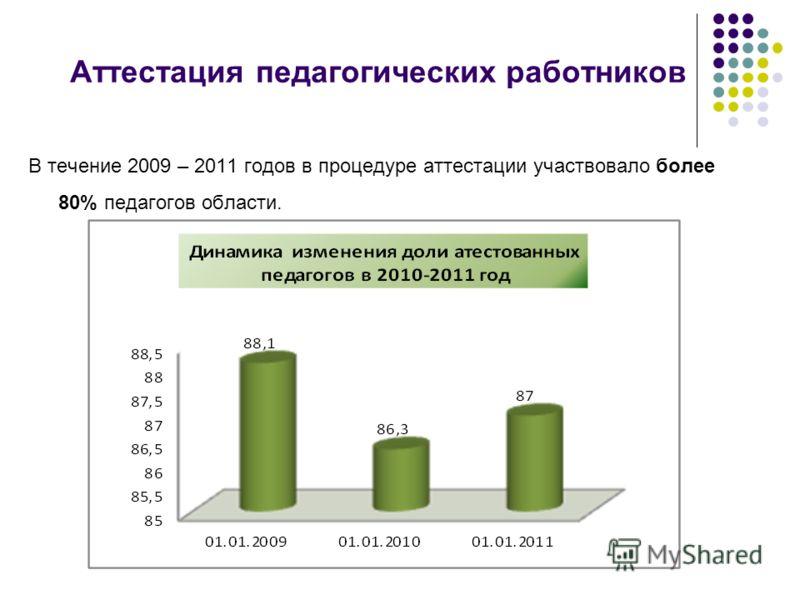 Аттестация педагогических работников В течение 2009 – 2011 годов в процедуре аттестации участвовало более 80% педагогов области.