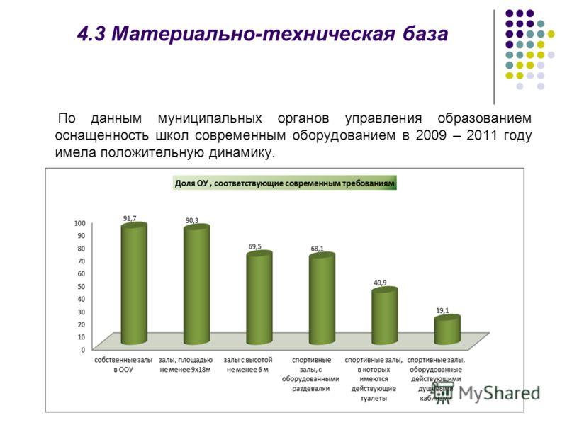 4.3 Материально-техническая база По данным муниципальных органов управления образованием оснащенность школ современным оборудованием в 2009 – 2011 году имела положительную динамику.