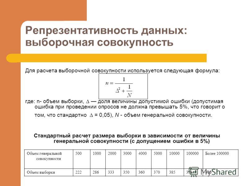 Репрезентативность данных: выборочная совокупность Для расчета выборочной совокупности используется следующая формула: где: n- объем выборки, доля величины допустимой ошибки (допустимая ошибка при проведении опросов не должна превышать 5%, что говори