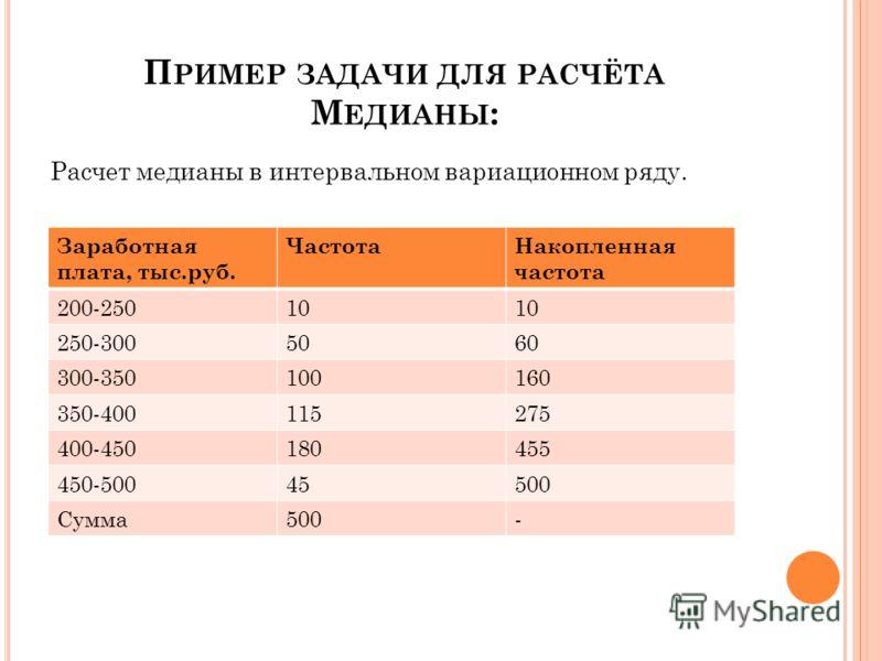 П РИМЕР ЗАДАЧИ ДЛЯ РАСЧЁТА М ЕДИАНЫ : Расчет медианы в интервальном вариационном ряду. Заработная плата, тыс.руб. ЧастотаНакопленная частота 200-25010 250-3005060 300-350100160 350-400115275 400-450180455 450-50045500 Сумма500-