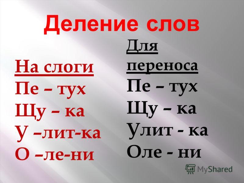 Деление слов На слоги Пе – тух Щу – ка У –лит-ка О –ле-ни Для переноса Пе – тух Щу – ка Улит - ка Оле - ни
