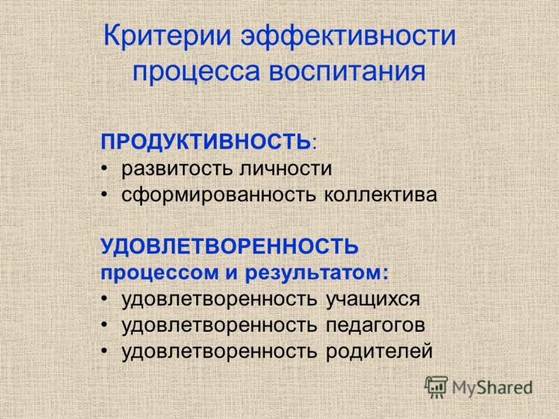 Критерии, показатели, выбор методик По материалам работ Е.Н. Степанова