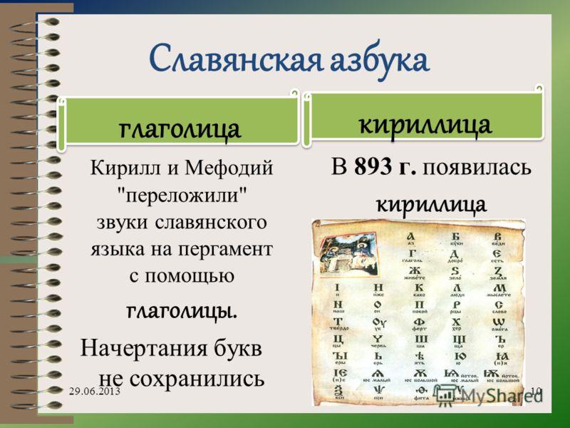 Славянская азбука Кирилл и Мефодий переложили звуки славянского языка на пергамент с помощью глаголицы. Начертания букв не сохранились В 893 г. появилась кириллица кириллица глаголица 29.06.201310