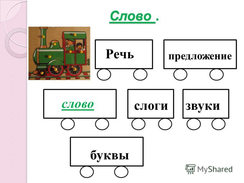 Слово. Речь предложение слово слоги звуки буквы