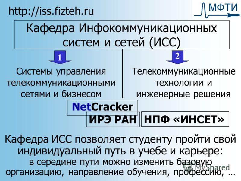 http://iss.fizteh.ru Кафедра Инфокоммуникационных систем и сетей (ИСС) Системы управления телекоммуникационными сетями и бизнесом Телекоммуникационные технологии и инженерные решения Кафедра ИСС позволяет студенту пройти свой индивидуальный путь в уч