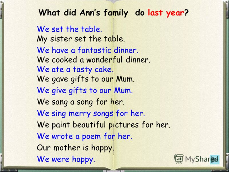 What did Anns family do last year? We have a fantastic dinner. We set the table. My sister set the table. We cooked a wonderful dinner. We ate a tasty cake. We gave gifts to our Mum. We give gifts to our Mum. We sang a song for her. We sing merry son