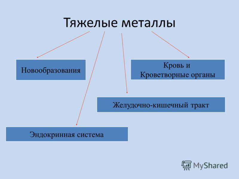 Тяжелые металлы Новообразования Желудочно-кишечный тракт Кровь и Кроветворные органы Эндокринная система