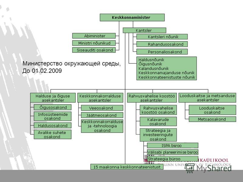 Министерство окружающей среды, До 01.02.2009