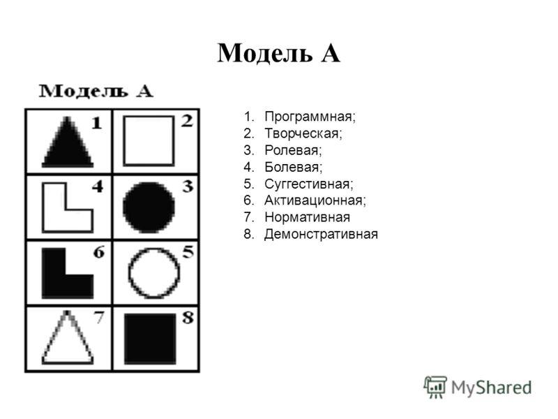 Модель А 1.Программная; 2.Творческая; 3.Ролевая; 4.Болевая; 5.Суггестивная; 6.Активационная; 7.Нормативная 8.Демонстративная