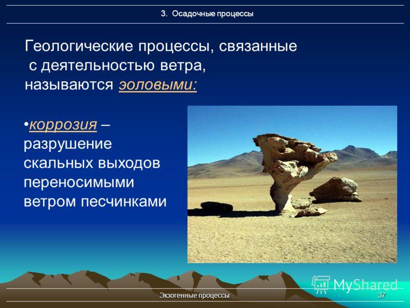 Экзогенные процессы37 Геологические процессы, связанные с деятельностью ветра, называются эоловыми: 3. Осадочные процессы коррозия – разрушение скальных выходов переносимыми ветром песчинками