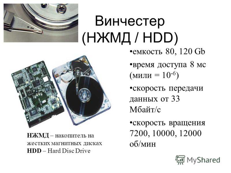 Оперативная память (ОЗУ / RAM) Быстрая энергозависимая память Объем одного модуля 32, 64, 128, 256, 512 Mb