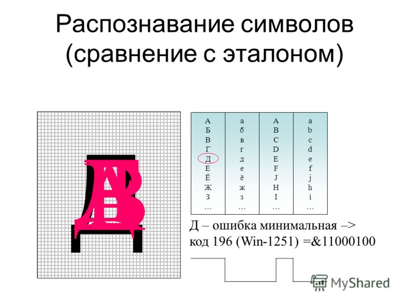Сканер устройство для ввода изображений фото/ рисуноктекст растровый рисунок программа распознавания (Fine Reader) двоичный текст бумага или пленка цифровая (двоичная) среда ПК СКАНЕР планшетный Разрешение [dpi (dot per inch)] 300-1200 Формат A4, A3
