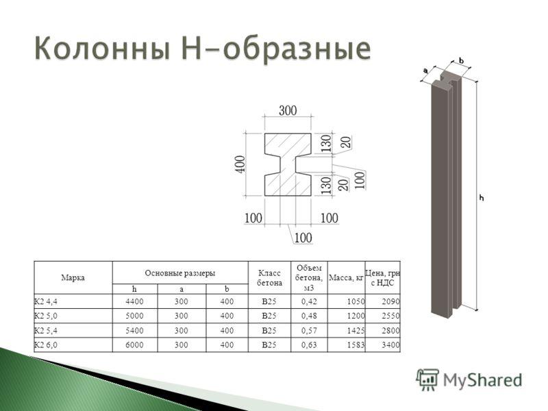 Марка Основные размерыКласс бетона Объем бетона, м3 Масса, кг Цена, грн с НДС hab К2 4,44400300400В250,4210502090 К2 5,05000300400В250,4812002550 К2 5,45400300400В250,5714252800 К2 6,06000300400В250,6315833400