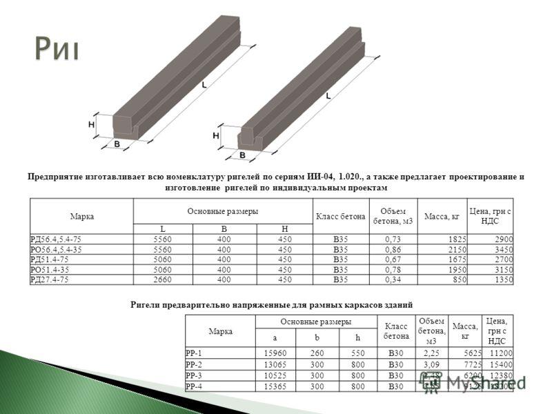 Марка Основные размеры Класс бетона Объем бетона, м3 Масса, кг Цена, грн с НДС LBH РД56.4,5.4-755560400450В350,7318252900 РО56.4,5.4-355560400450В350,8621503450 РД51.4-755060400450В350,6716752700 РО51.4-355060400450В350,7819503150 РД27.4-752660400450