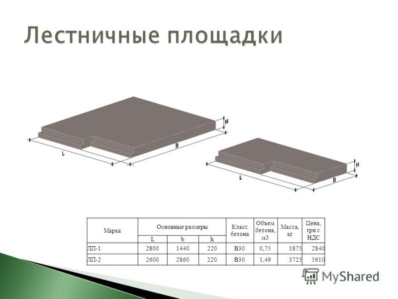 Марка Основные размерыКласс бетона Объем бетона, м3 Масса, кг Цена, грн с НДС Lbh ЛП-128001440220В300,7518752840 ЛП-226002860220В301,4937255610