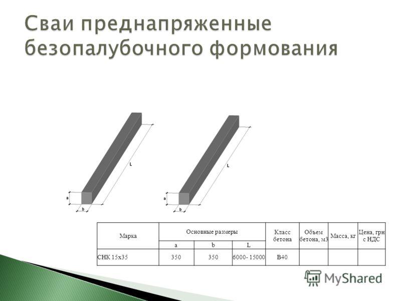 Марка Основные размеры Класс бетона Объем бетона, м3 Масса, кг Цена, грн с НДС аbL СНК 15х35350 6000- 15000В40