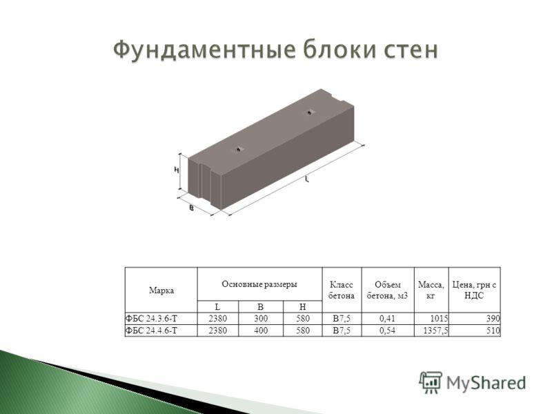 Марка Основные размеры Класс бетона Объем бетона, м3 Масса, кг Цена, грн с НДС LBH ФБС 24.3.6-Т2380300580В7,50,411015390 ФБС 24.4.6-Т2380400580В7,50,541357,5510