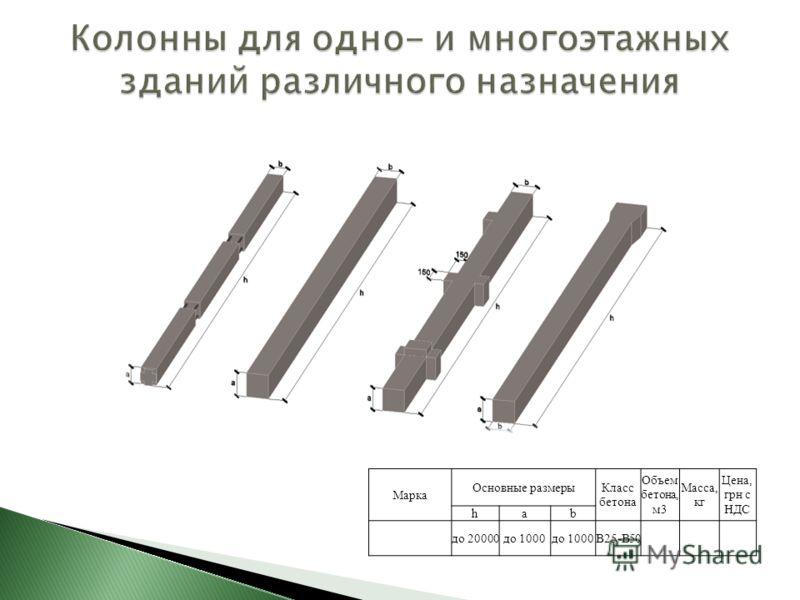 Марка Основные размерыКласс бетона Объем бетона, м3 Масса, кг Цена, грн с НДС hab до 20000до 1000 В25-В50