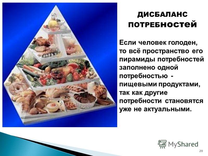 ДИСБАЛАНС ПОТРЕБ ностей Если человек голоден, то всё пространство его пирамиды потребностей заполнено одной потребностью - пищевыми продуктами, так как другие потребности становятся уже не актуальными. 20
