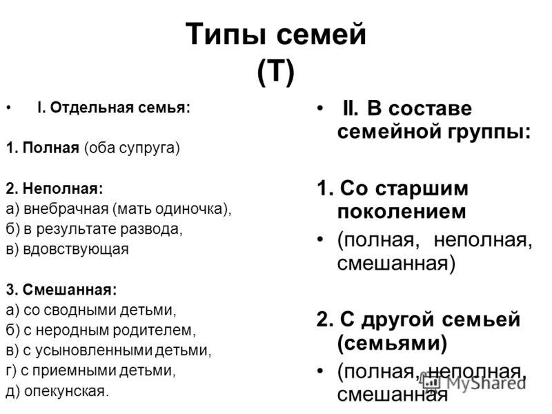 Типы семей (Т) I. Отдельная семья: 1. Полная (оба супруга) 2. Неполная: а) внебрачная (мать одиночка), б) в результате развода, в) вдовствующая 3. Смешанная: а) со сводными детьми, б) с неродным родителем, в) с усыновленными детьми, г) с приемными де