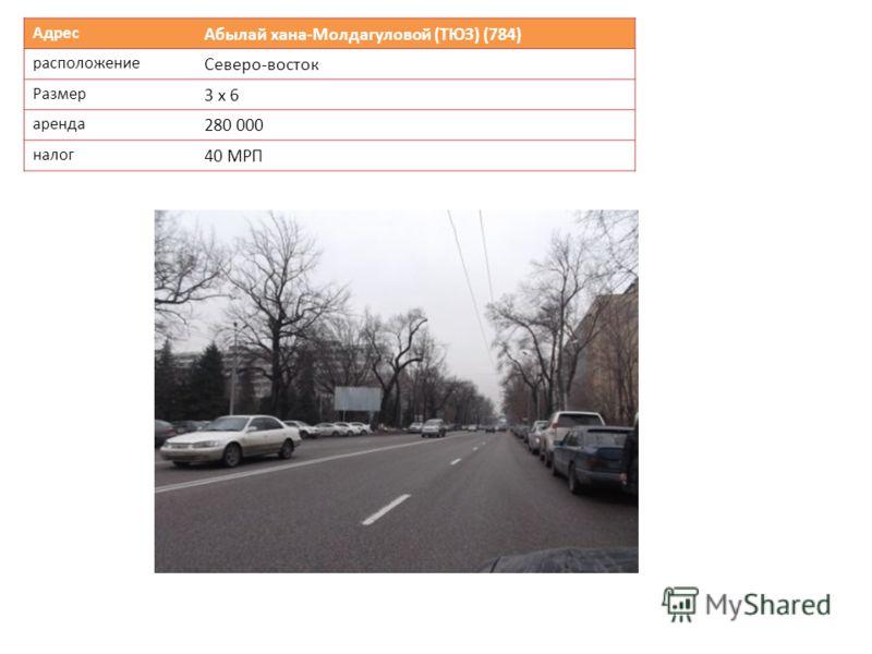 Адрес Абылай хана-Молдагуловой (ТЮЗ) (784) расположение Северо-восток Размер 3 х 6 аренда 280 000 налог 40 МРП