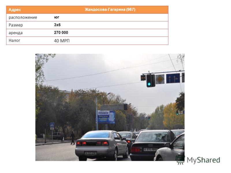 Адрес Жандосова-Гагарина (967) расположение юг Размер 3х6 аренда 270 000 Налог 40 МРП
