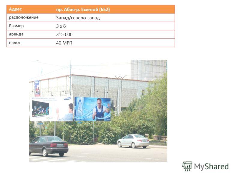 Адрес пр. Абая-р. Есентай (652) расположение Запад/северо-запад Размер 3 х 6 аренда 315 000 налог 40 МРП