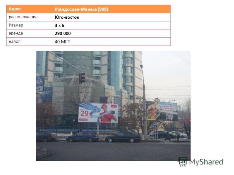 Адрес Жандосова-Манаса (909) расположение Юго-восток Размер 3 х 6 аренда 290 000 налог 40 МРП