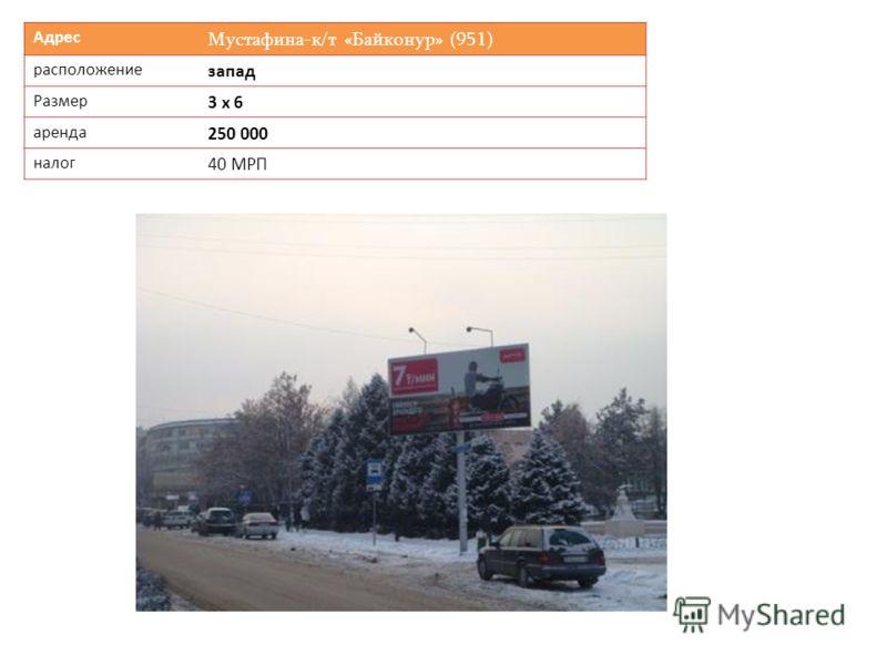 Адрес Мустафина-к/т «Байконур» (951) расположение запад Размер 3 х 6 аренда 250 000 налог 40 МРП