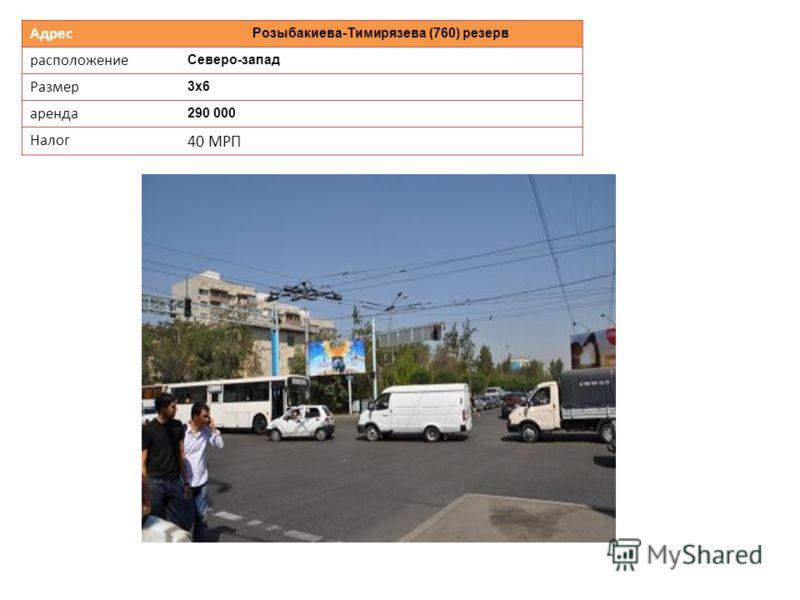 Адрес Розыбакиева-Тимирязева (760) резерв расположение Северо-запад Размер 3х6 аренда 290 000 Налог 40 МРП