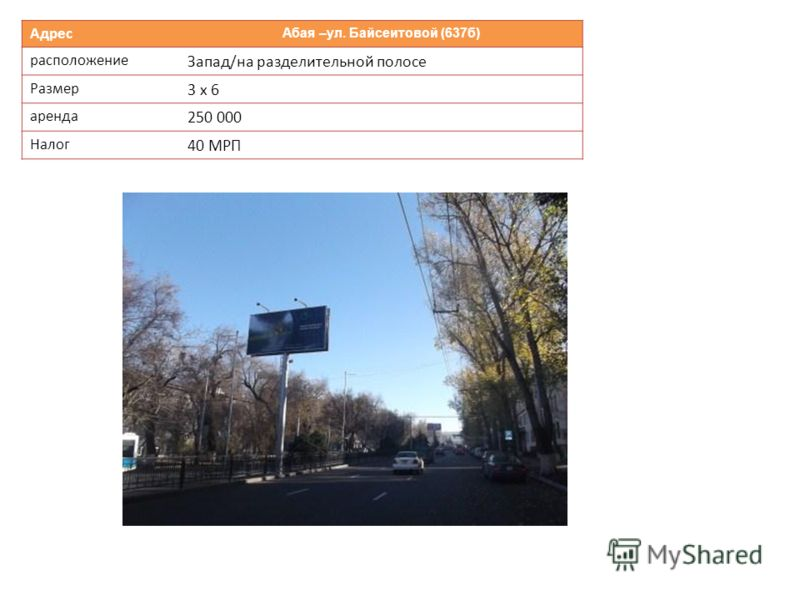 Адрес Абая –ул. Байсеитовой (637б) расположение Запад/на разделительной полосе Размер 3 х 6 аренда 250 000 Налог 40 МРП