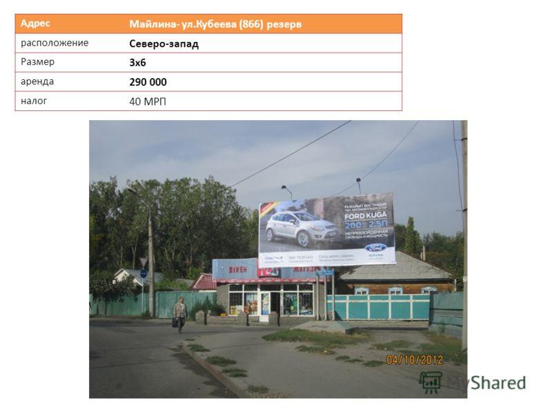 Адрес Майлина- ул.Кубеева (866) резерв расположение Северо-запад Размер 3х6 аренда 290 000 налог 40 МРП
