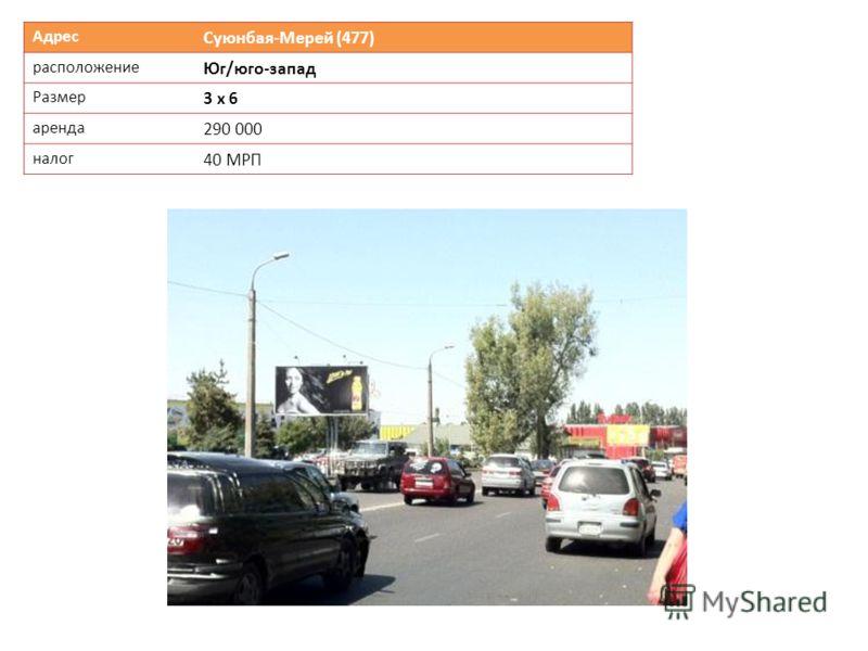 Адрес Суюнбая-Мерей (477) расположение Юг/юго-запад Размер 3 х 6 аренда 290 000 налог 40 МРП