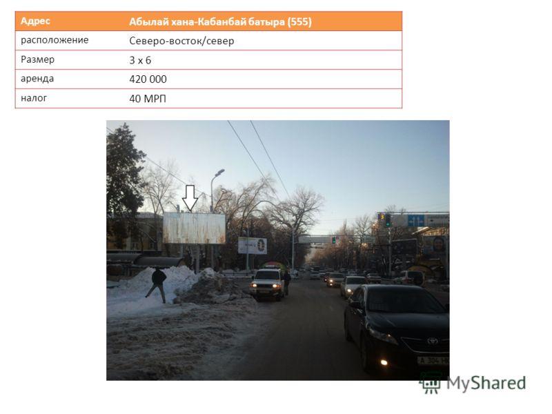 Адрес Абылай хана-Кабанбай батыра (555) расположение Северо-восток/север Размер 3 х 6 аренда 420 000 налог 40 МРП